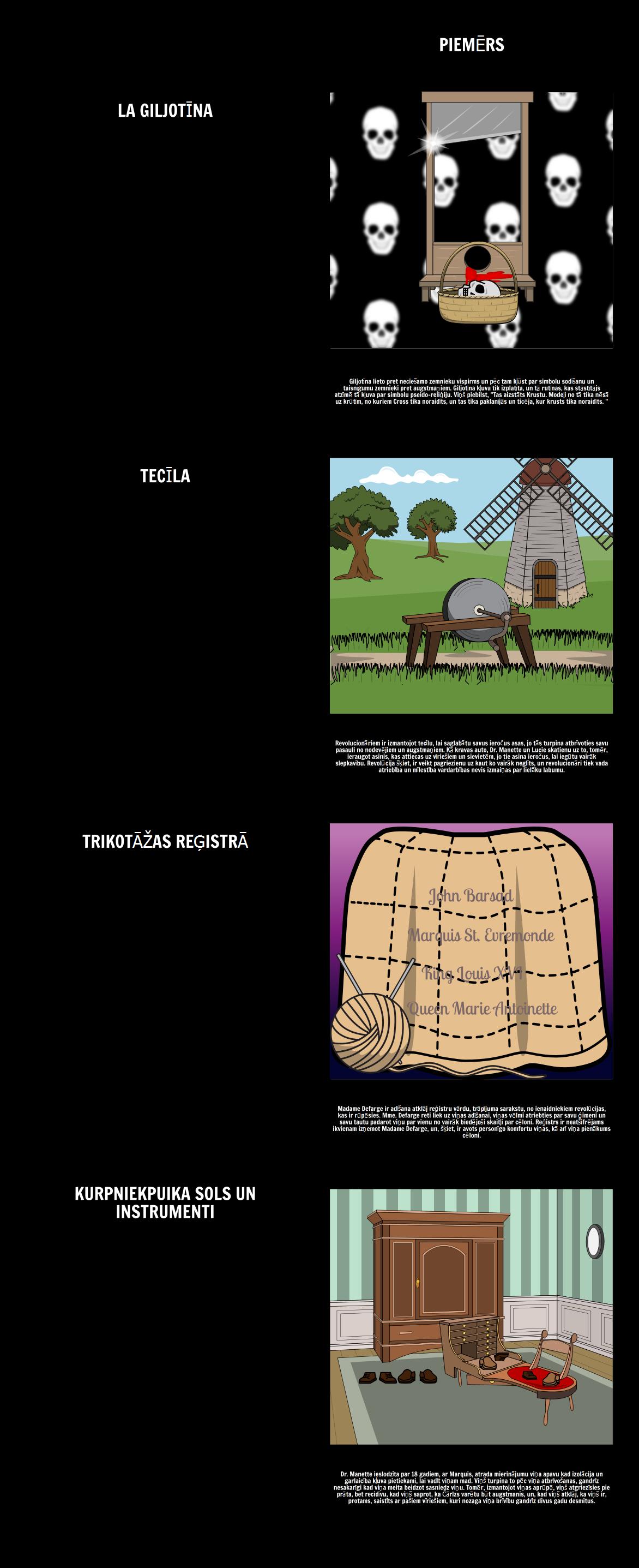 Tale of Two Cities Motīvi, Simbolus un Motīvi