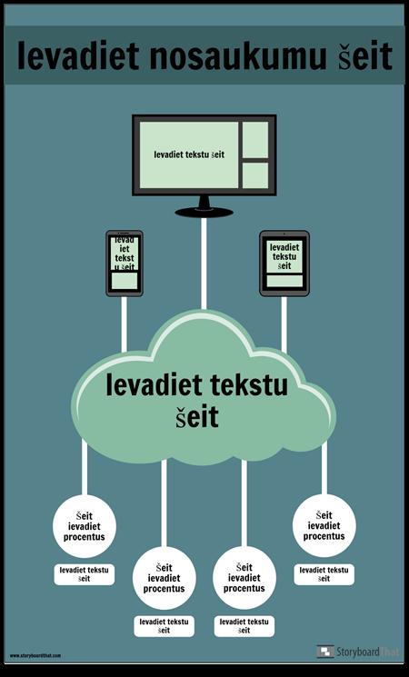 Tehniskā Informācija-2