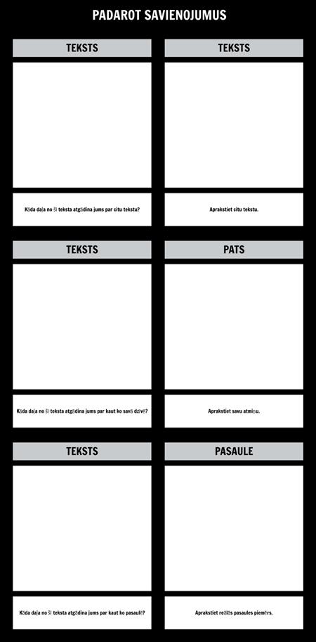 Teksta Savienojumi T-Chart Template