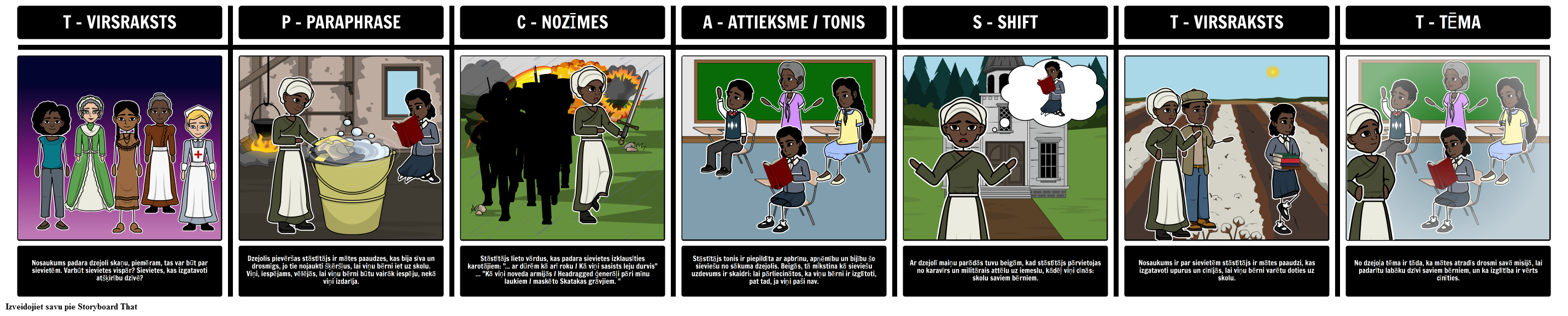 "TP-CASTTing ""Sievietes"" ar Alice Walker"