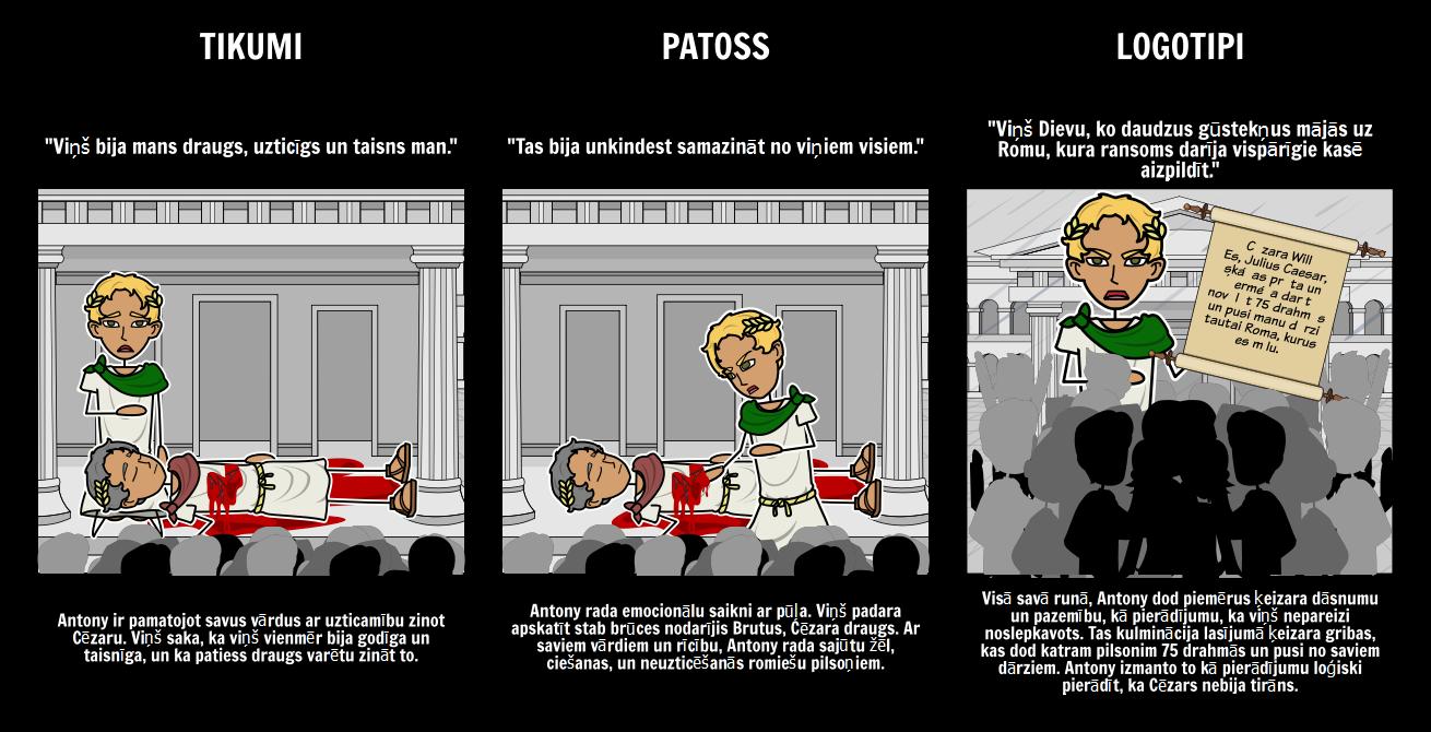 Traģēdija Julius Caesar Ētosu, Patosa un Logos