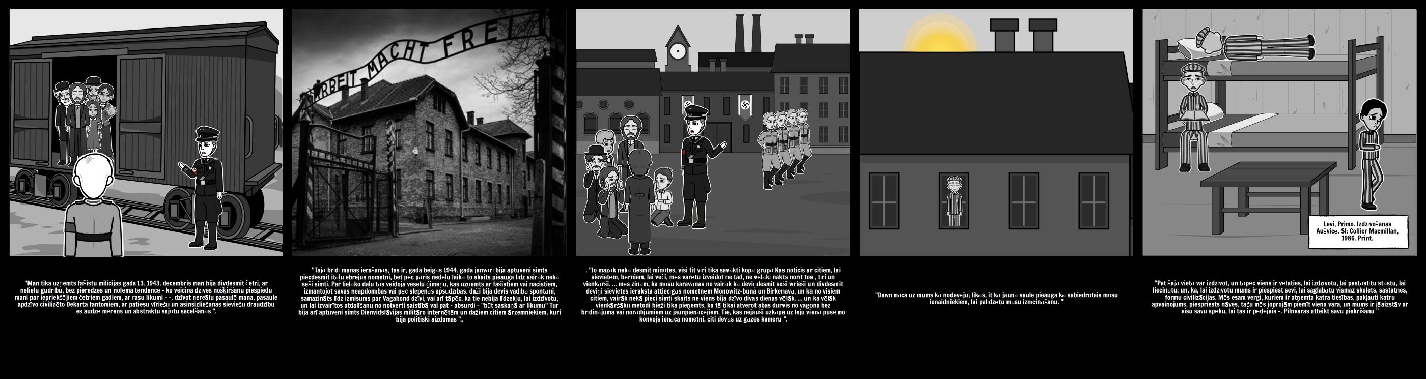 Vēsture Holokaustu - Holokausta Upuriem: Primo Levi