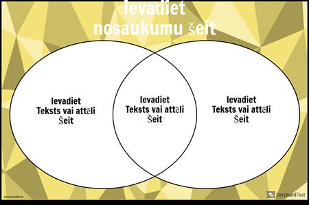 Vennas 2. Diagrammas Apļi