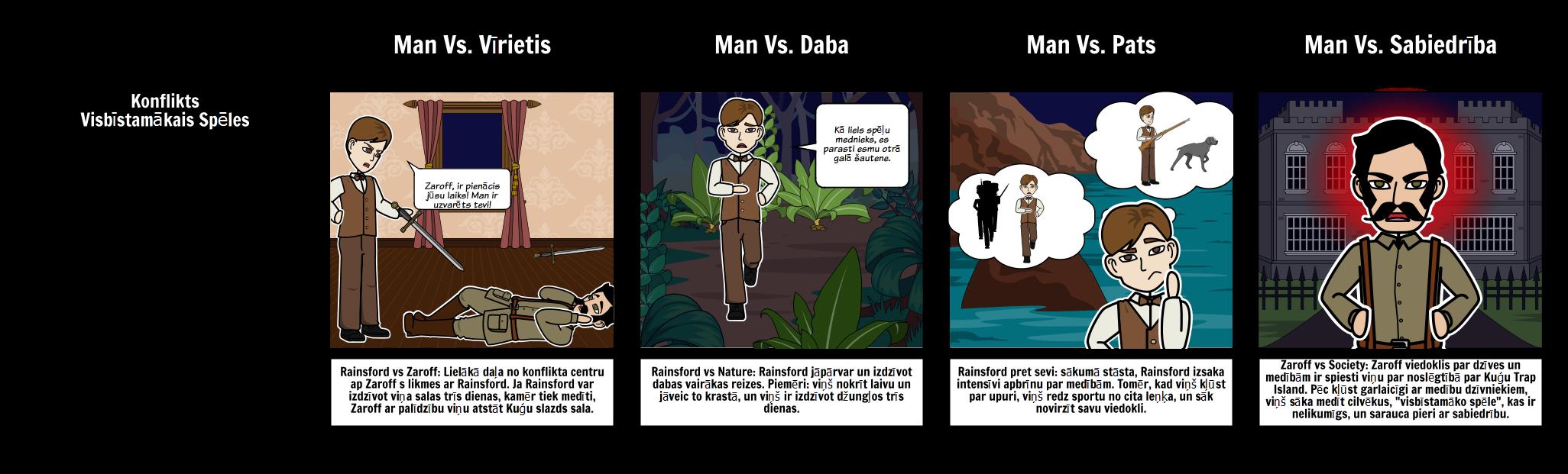 Visbīstamākais Game Literatūras Konflikts