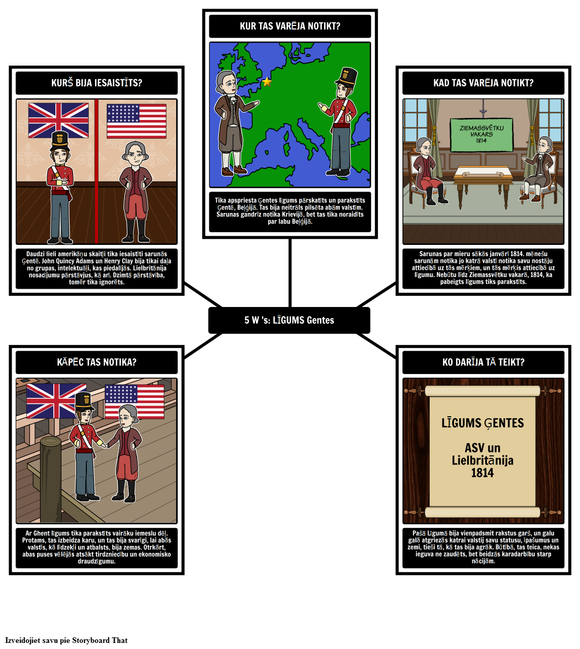 War of 1812 - 5 Ws no Ģentes līguma