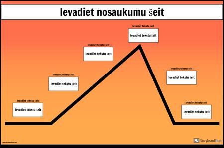 Zīmējuma Diagrammas Plakāts