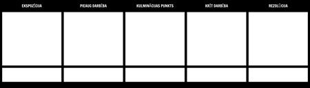 Zemesgabals Diagramma Template - 5 Šūnas