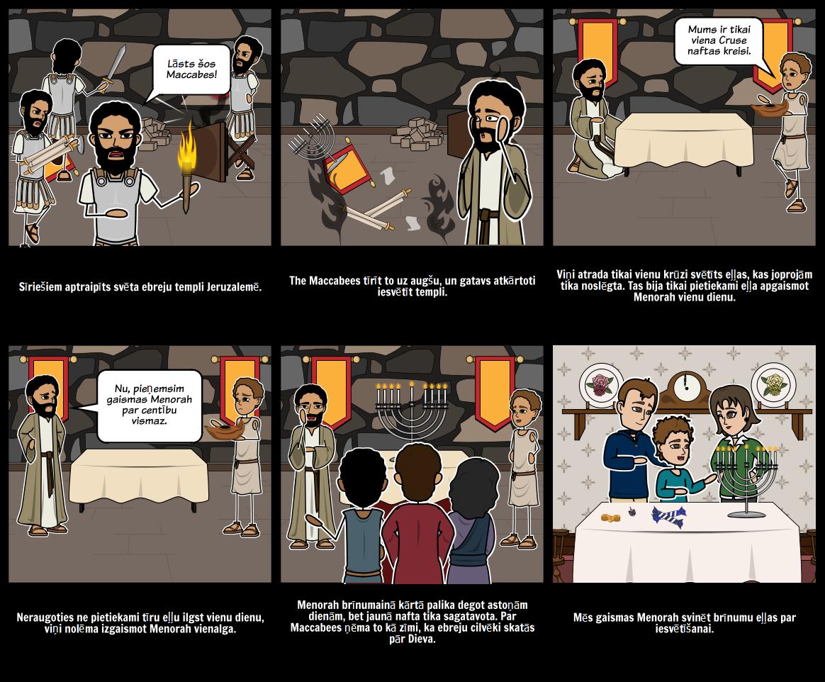 Ziemas Brīvdienu - Stāsts par Hannukah
