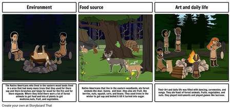 Native Americans: Eastern Woodlands