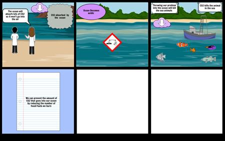 Ocean Acidification cartoon