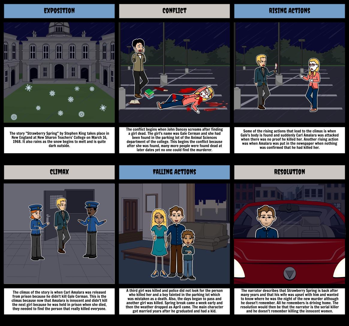 Storyboard #1 - Plot Summary