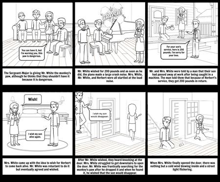 LA Step 4 Plot/Conflict