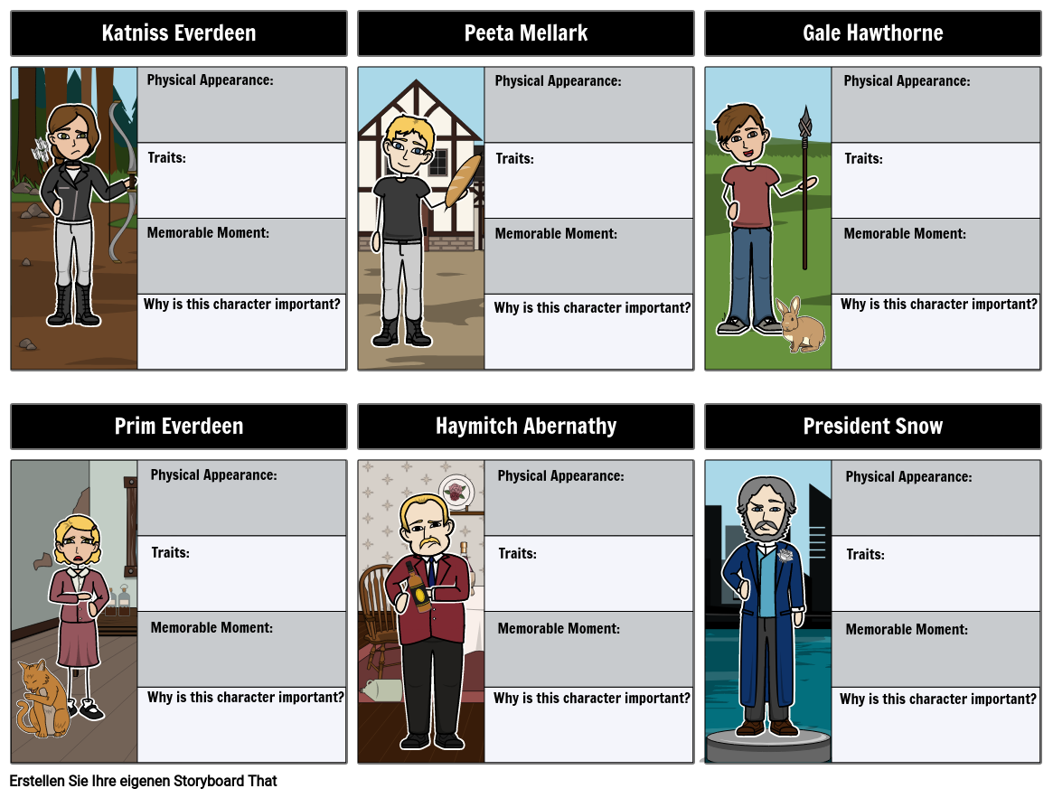 The Characters of The Hungers Games