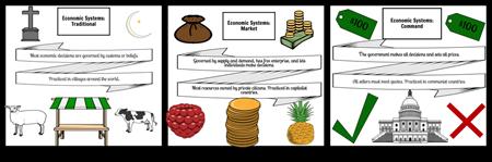 Economic Systems Hauwa