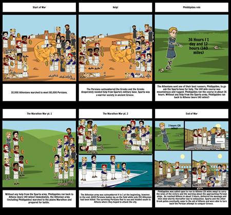 Marathon History storyboard