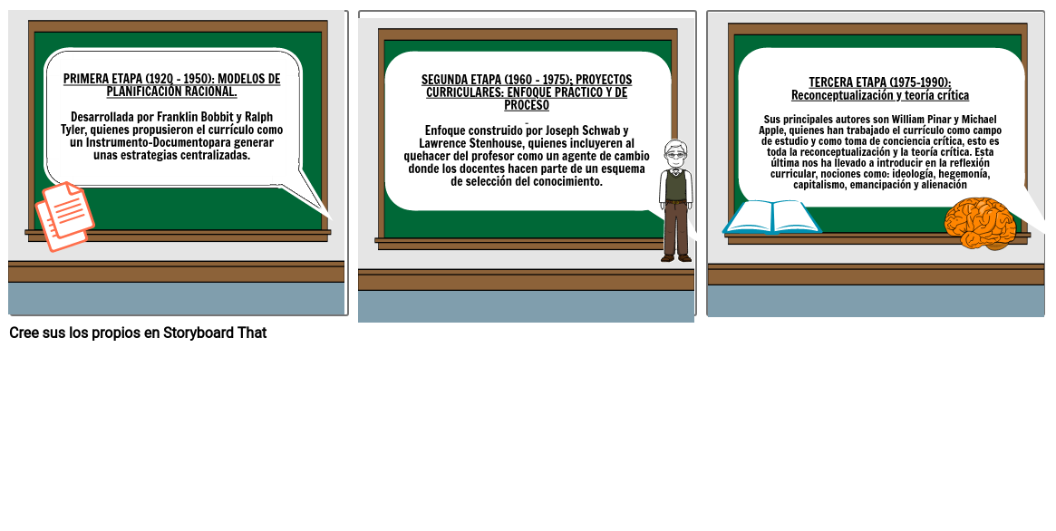 Currículo Educativo en el Tiempo