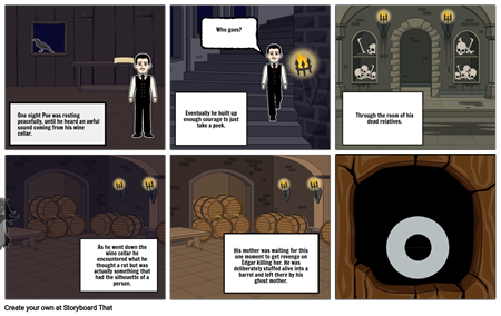 Poe Project By: Melvin Hsia