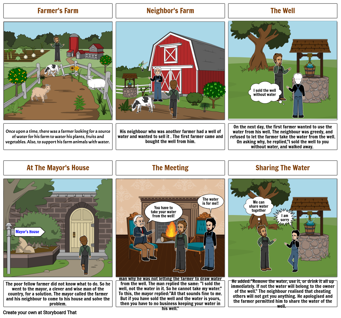 The Farmer and The Well