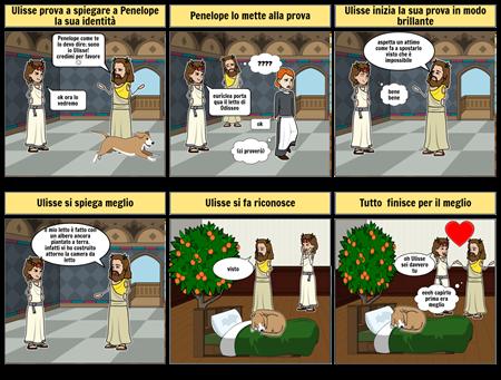 Penelope riconosce Ulisse
