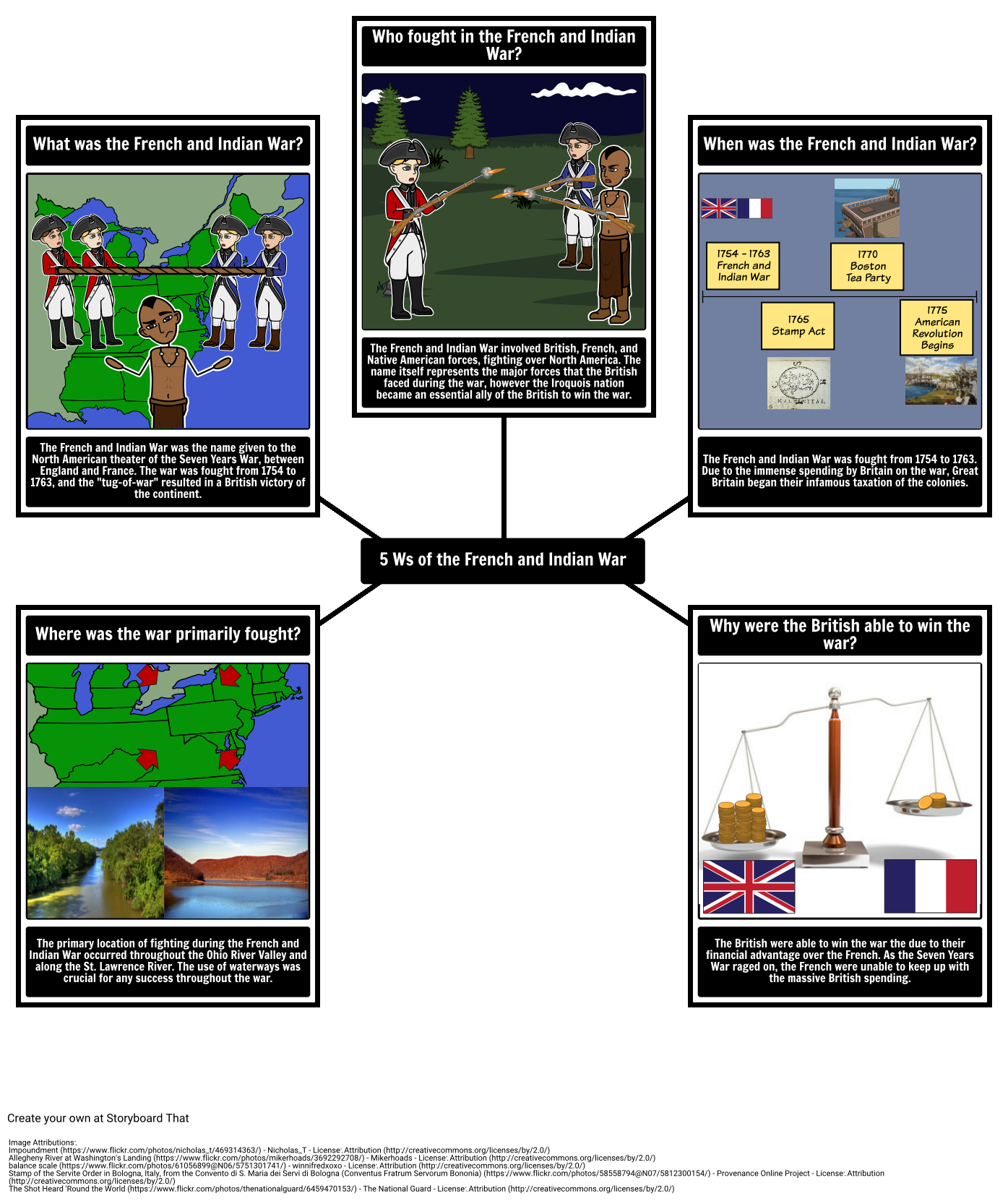 French And Indian War Timeline Lesson Plans Seven Years War