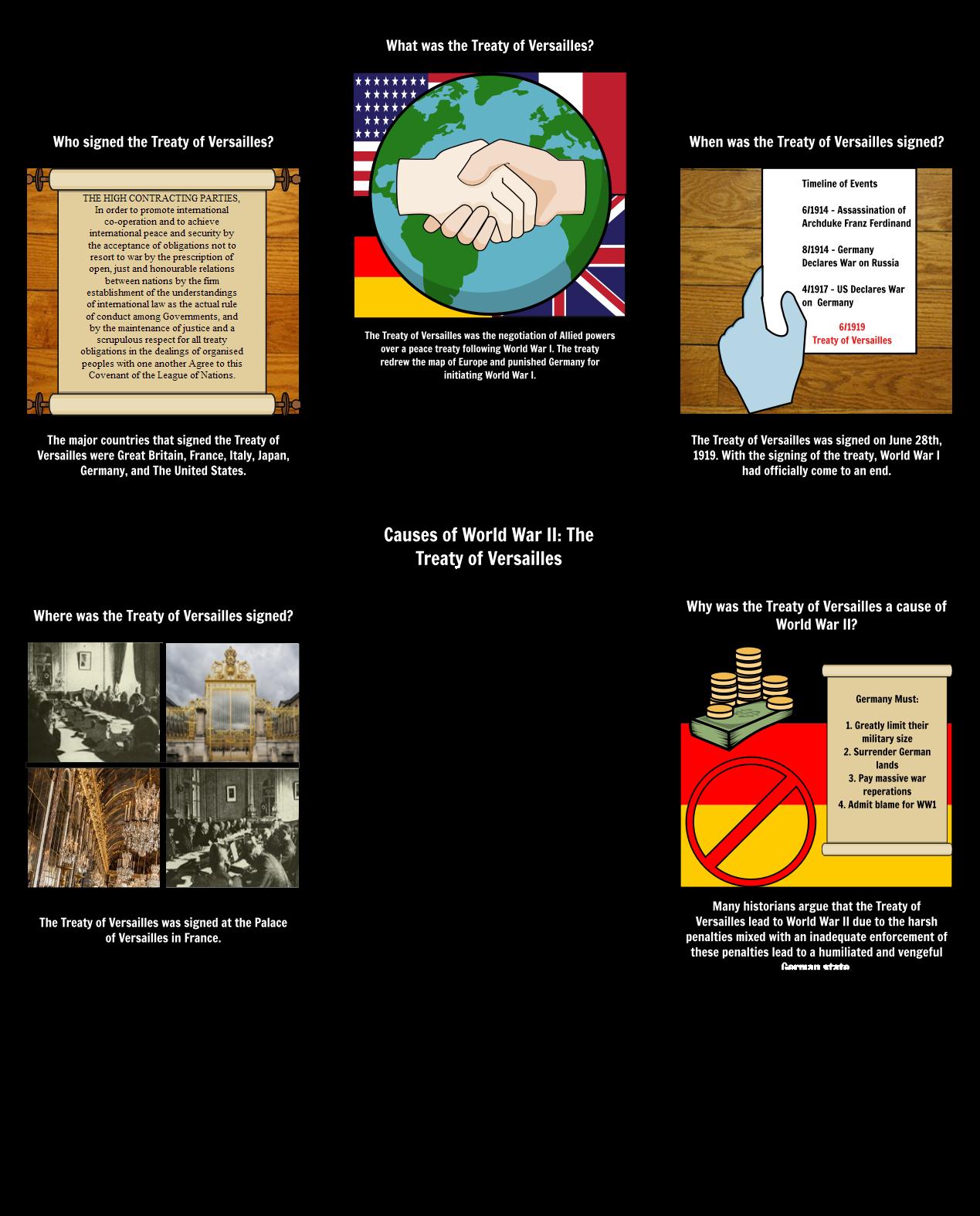 5 causes of world war 2