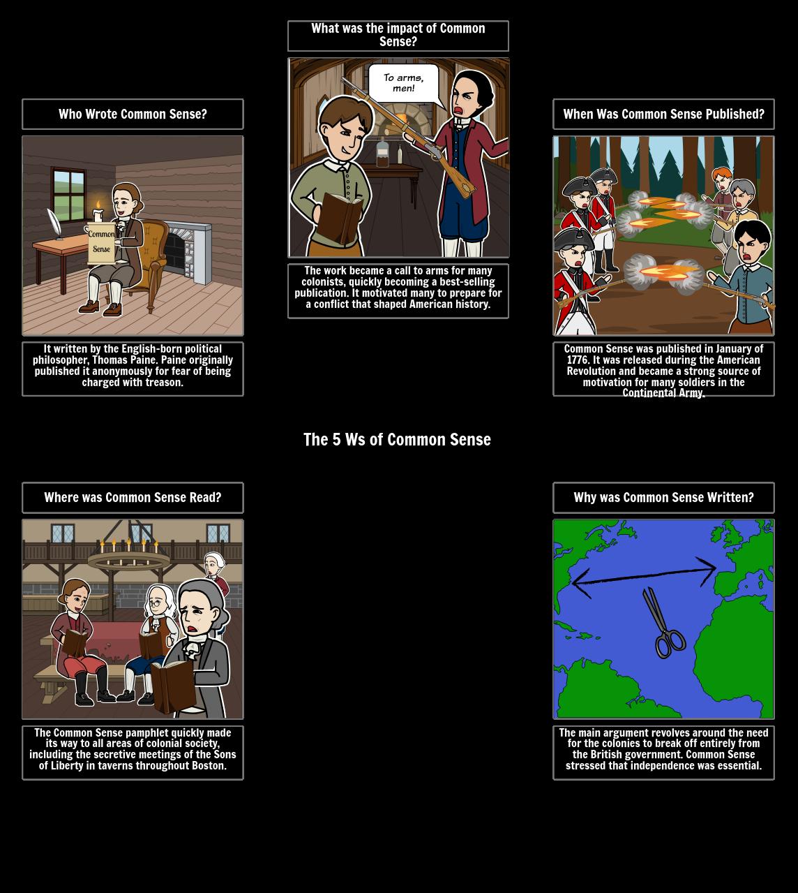 Thomas Paine Common Sense - 5 Ws