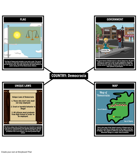Introduction to Government - Create A Country