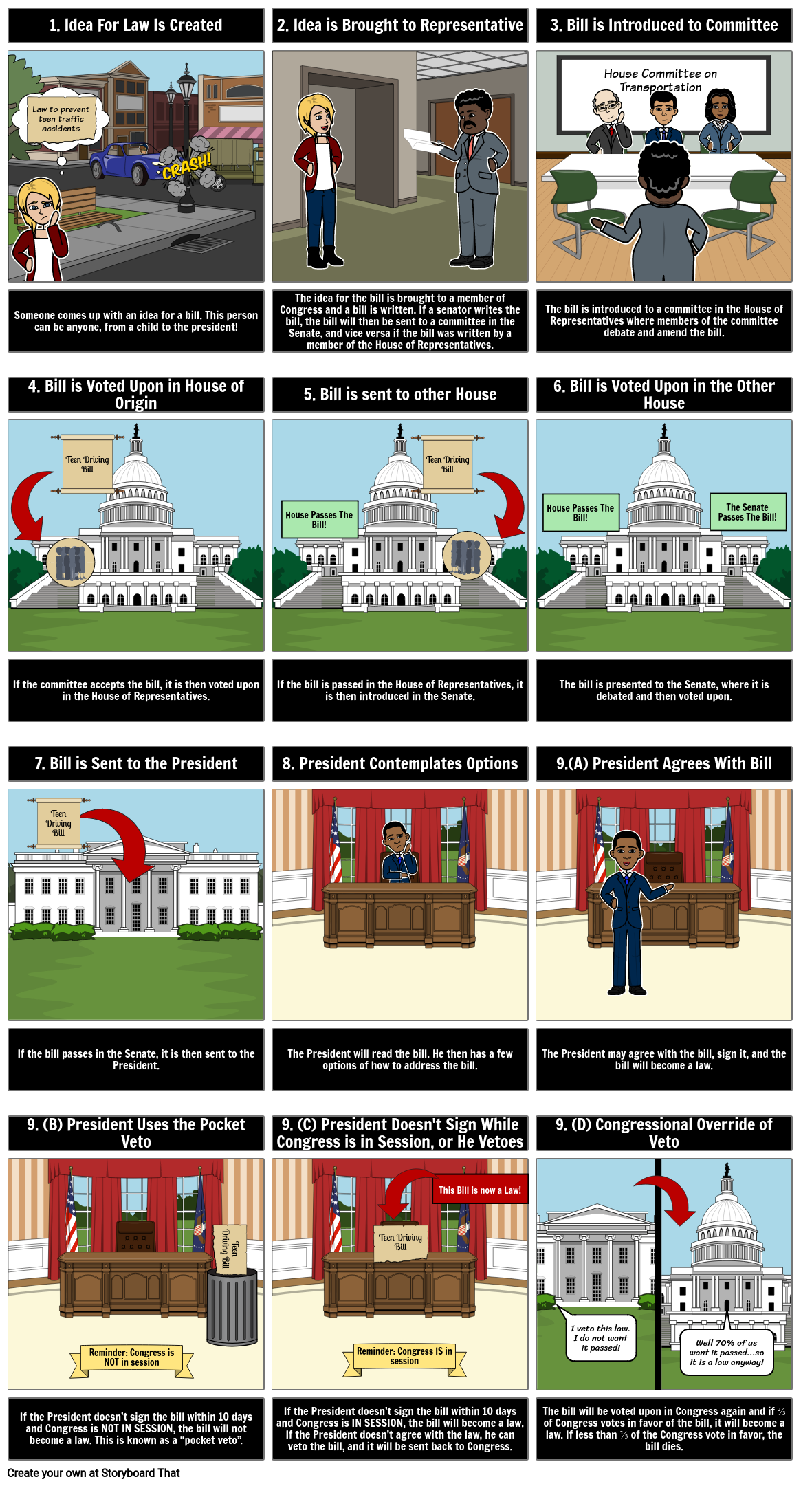 How A Bill Becomes A Law Storyboard by matt-campbell