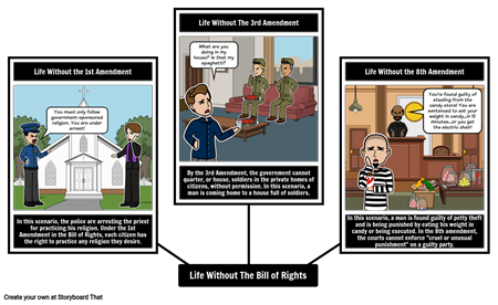The Bill of Rights - Life Without It