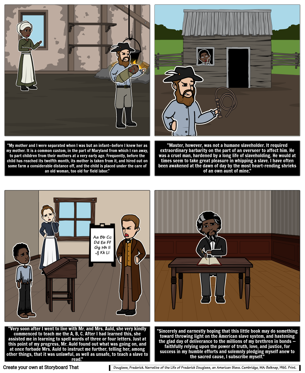 Perspectives of the Slave Trade