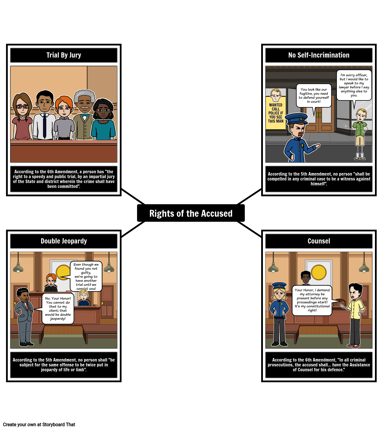 the bill of rights rights of the accused storyboard