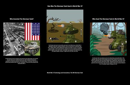 World War II Technology and Innovations: The M4 Sherman Tank