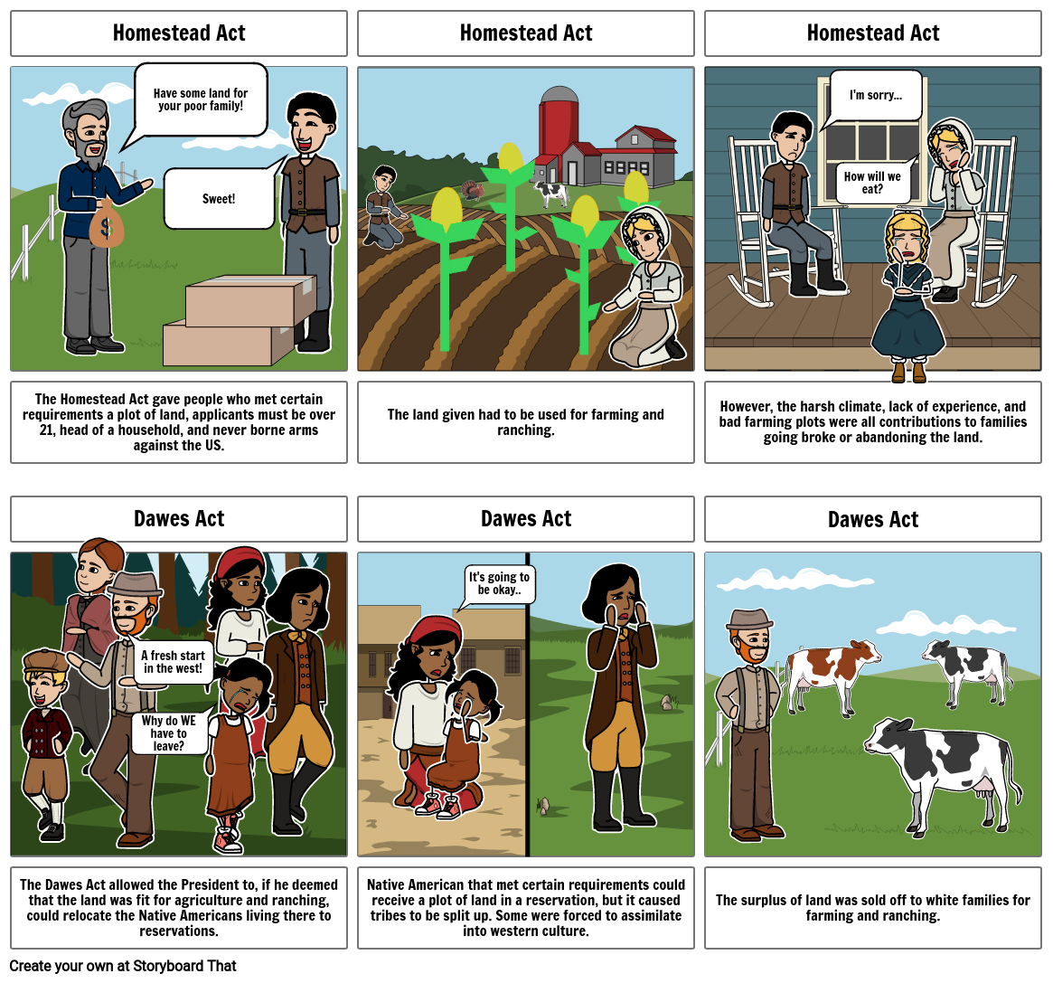 Homestead and Dawes Act Storyboard