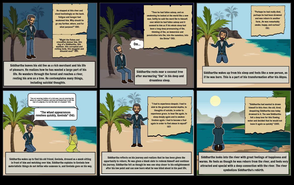 Chapter 8 Siddhartha Comic