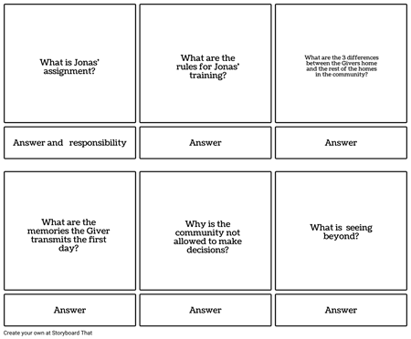 """The Giver"" Chapters 6-13 Storyboard Questions"