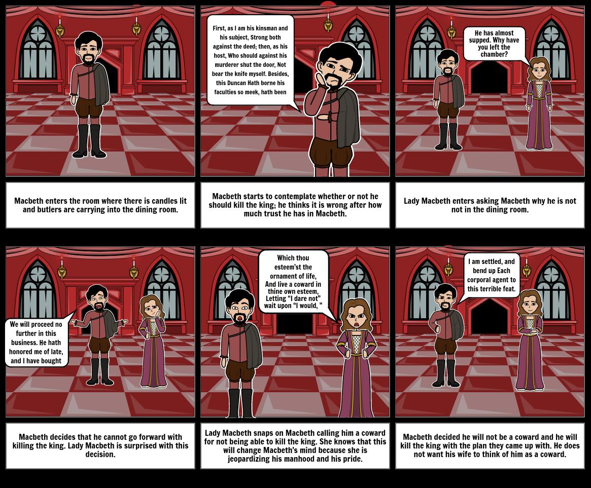 Macbeth Manipulation