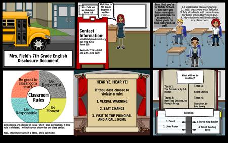 7th Grade English Disclosure Document