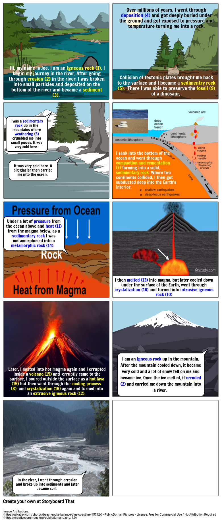 Journey on the Rock Cycle