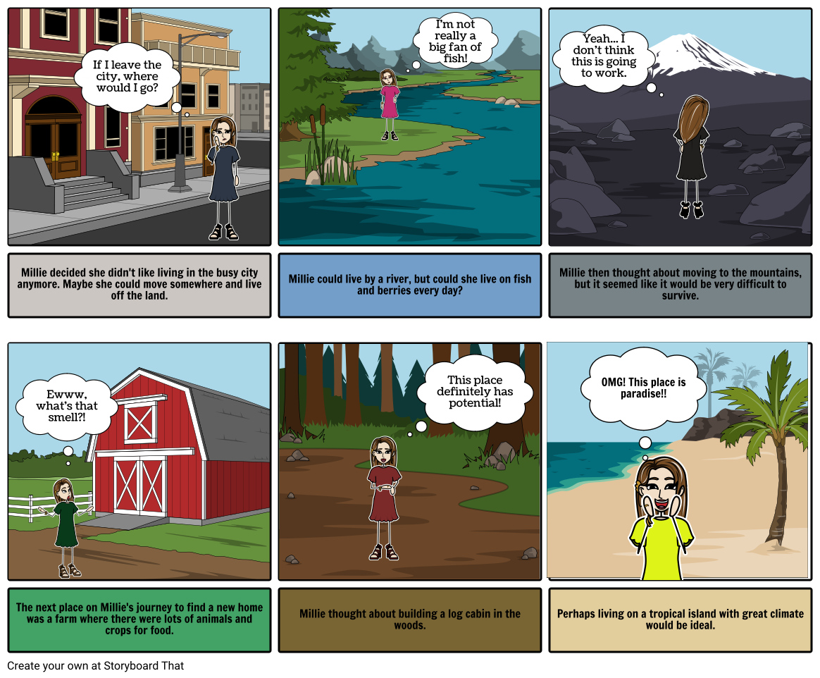 Physical Features Impact on Settlement Comic Strip