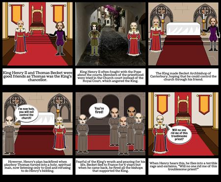 Becket's death