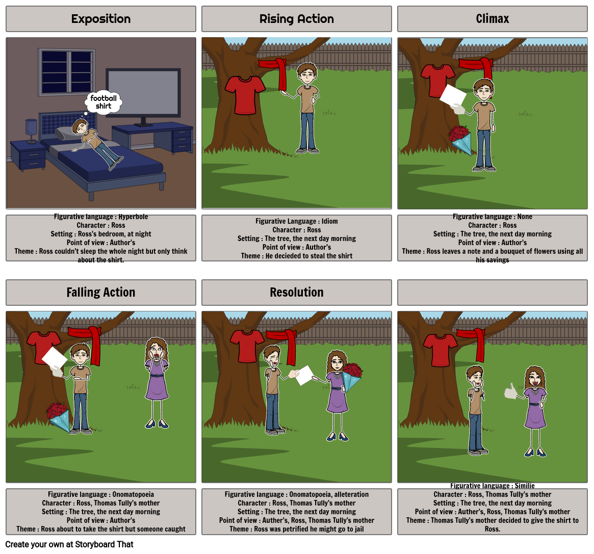 Planning a narrative (Storyboard)