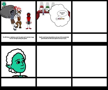 BFG summary Part 2