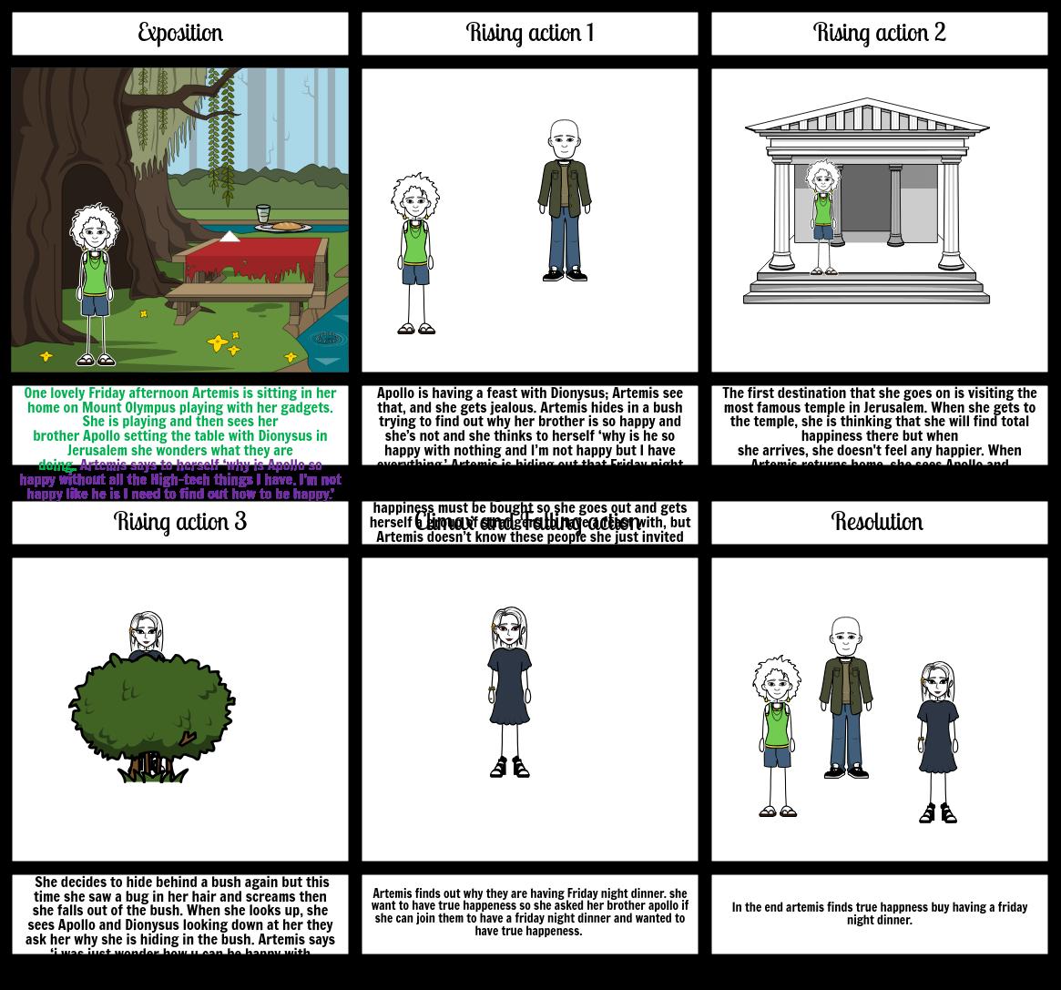 myth Storyboard by n392332