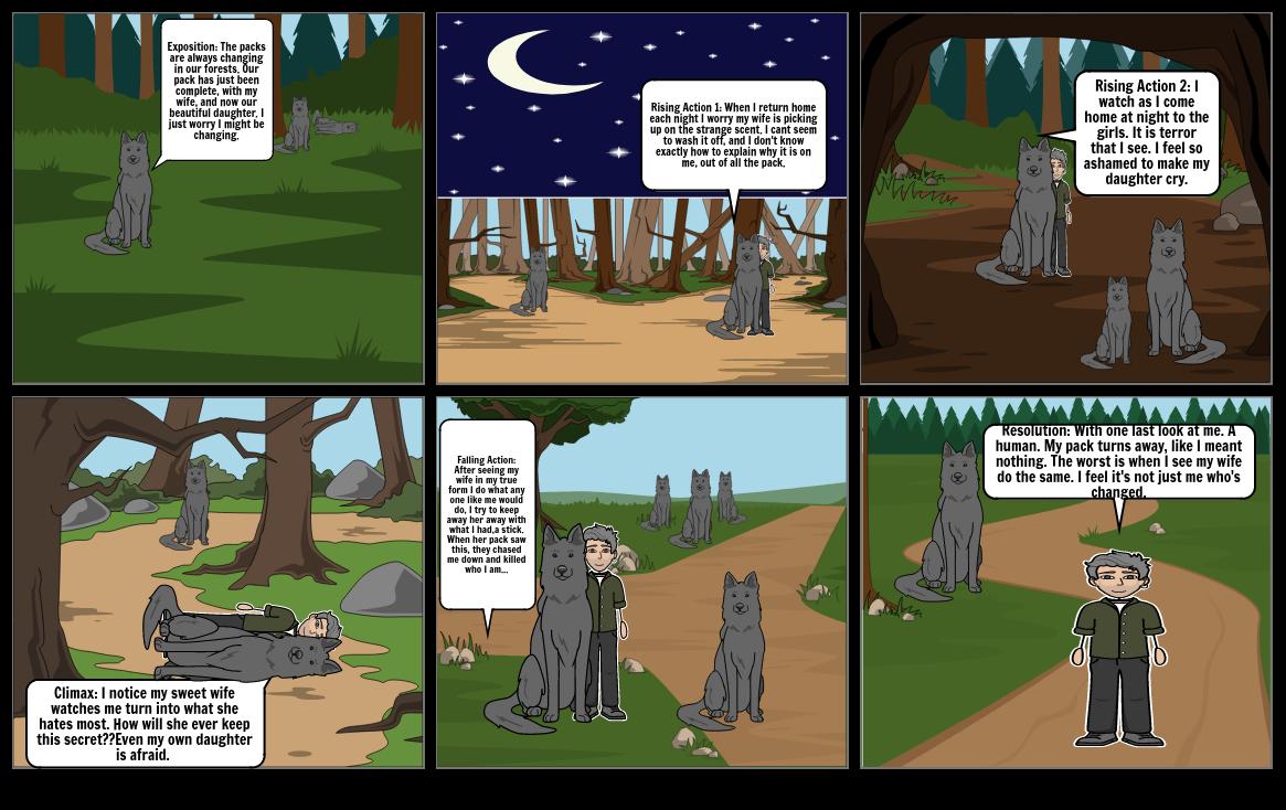Story Board-Hope Dante