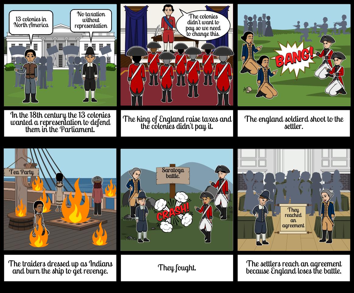 America revolutionary war