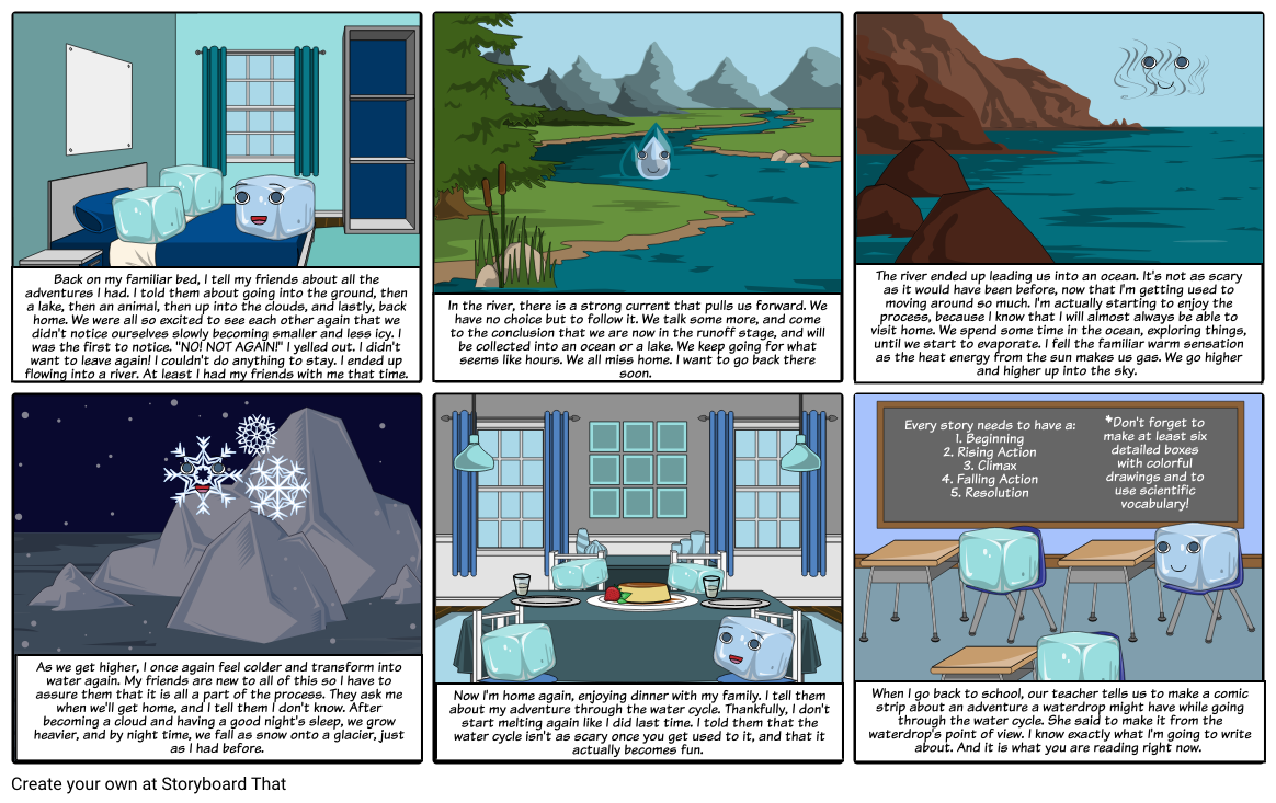 Water Cycle Comic Strip Part 2