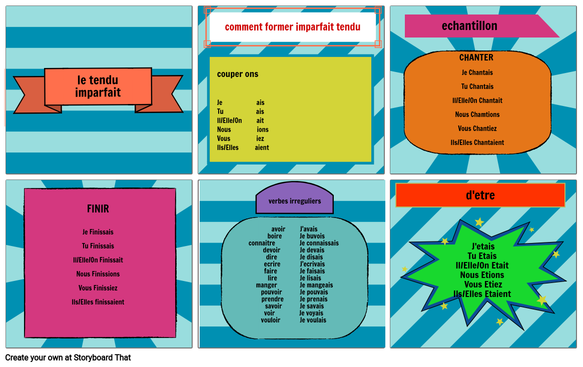imperfect tense french