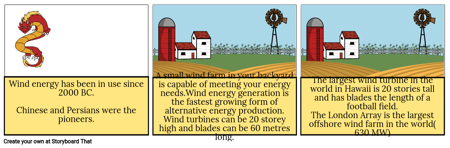 Wind Power - Positive Facts