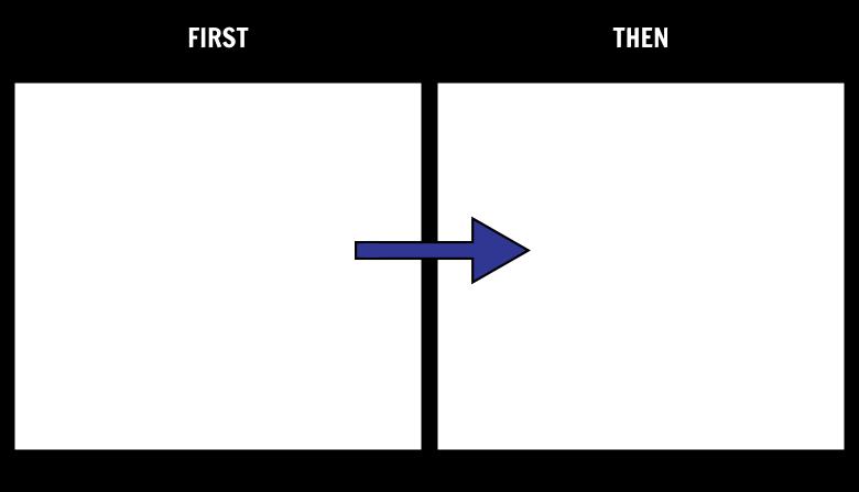First then board maker visual representation of sequence first then template maxwellsz
