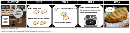 How To Boards - Grilled Cheese